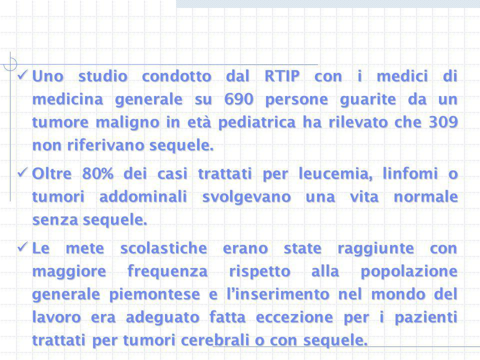 Uno studio condotto dal RTIP con i medici di medicina generale su 690 persone guarite da un tumore maligno in età pediatrica ha rilevato che 309 non riferivano sequele.