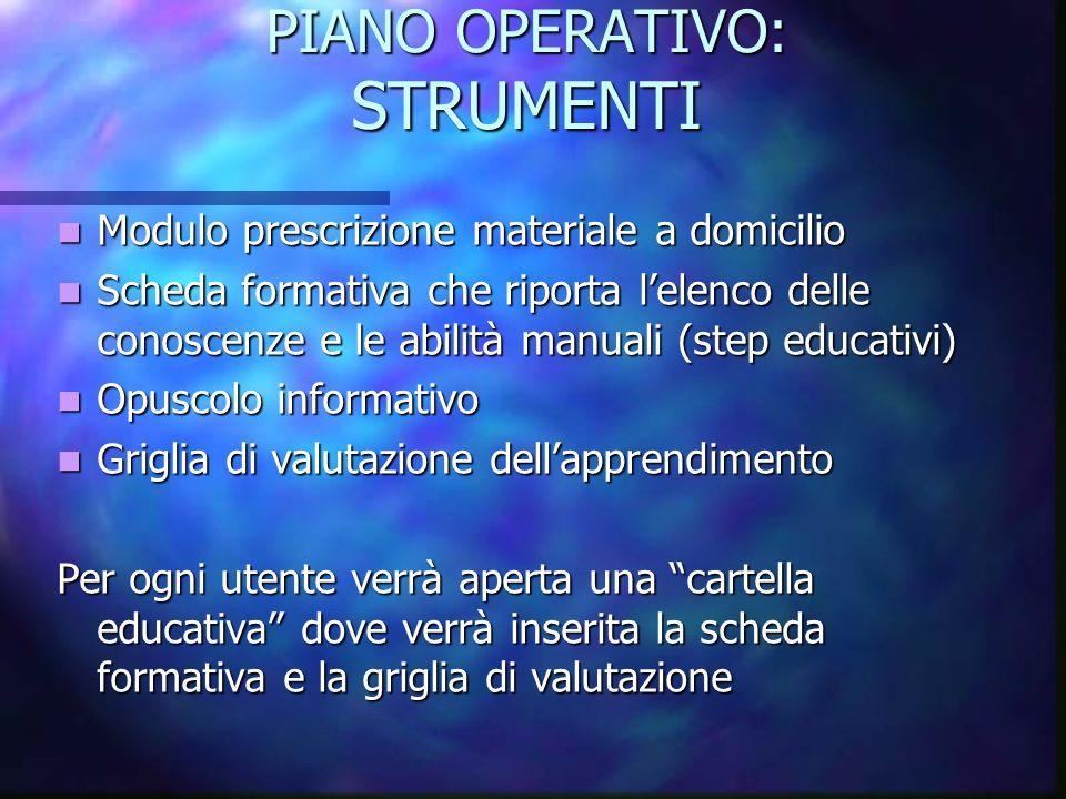 PIANO OPERATIVO: STRUMENTI