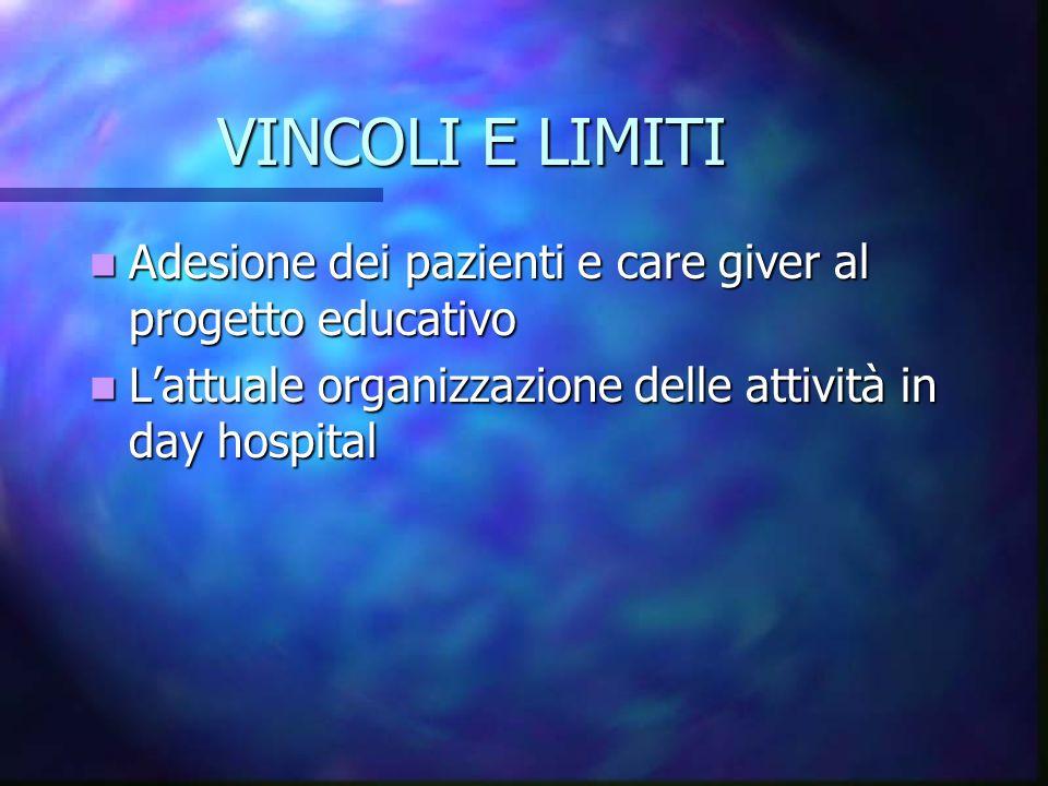 VINCOLI E LIMITIAdesione dei pazienti e care giver al progetto educativo. L'attuale organizzazione delle attività in day hospital.