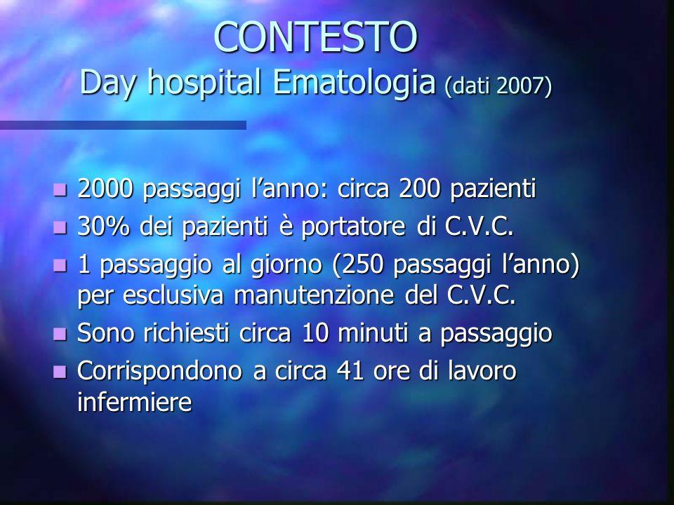 CONTESTO Day hospital Ematologia (dati 2007)