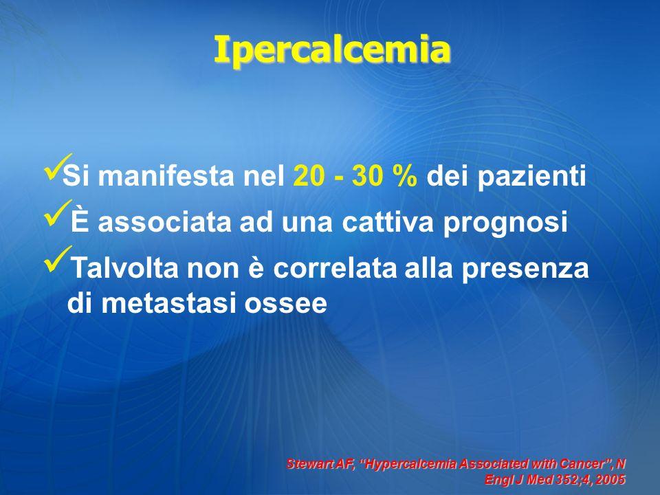 Ipercalcemia Si manifesta nel 20 - 30 % dei pazienti