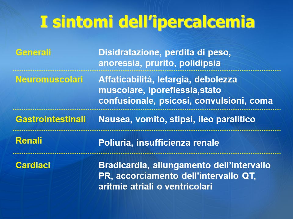I sintomi dell'ipercalcemia