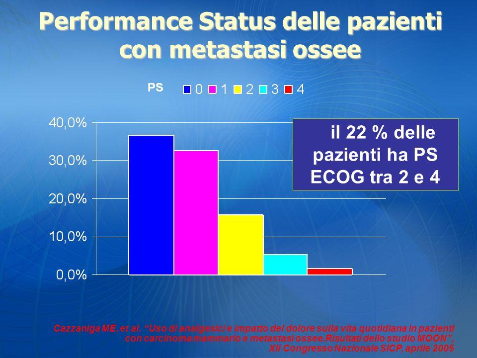 Performance Status delle pazienti con metastasi ossee