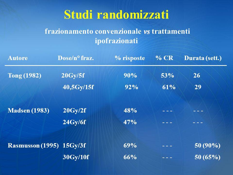 frazionamento convenzionale vs trattamenti ipofrazionati
