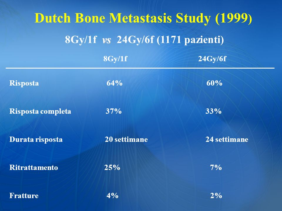 Dutch Bone Metastasis Study (1999)