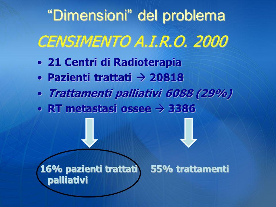 Dimensioni del problema CENSIMENTO A.I.R.O. 2000