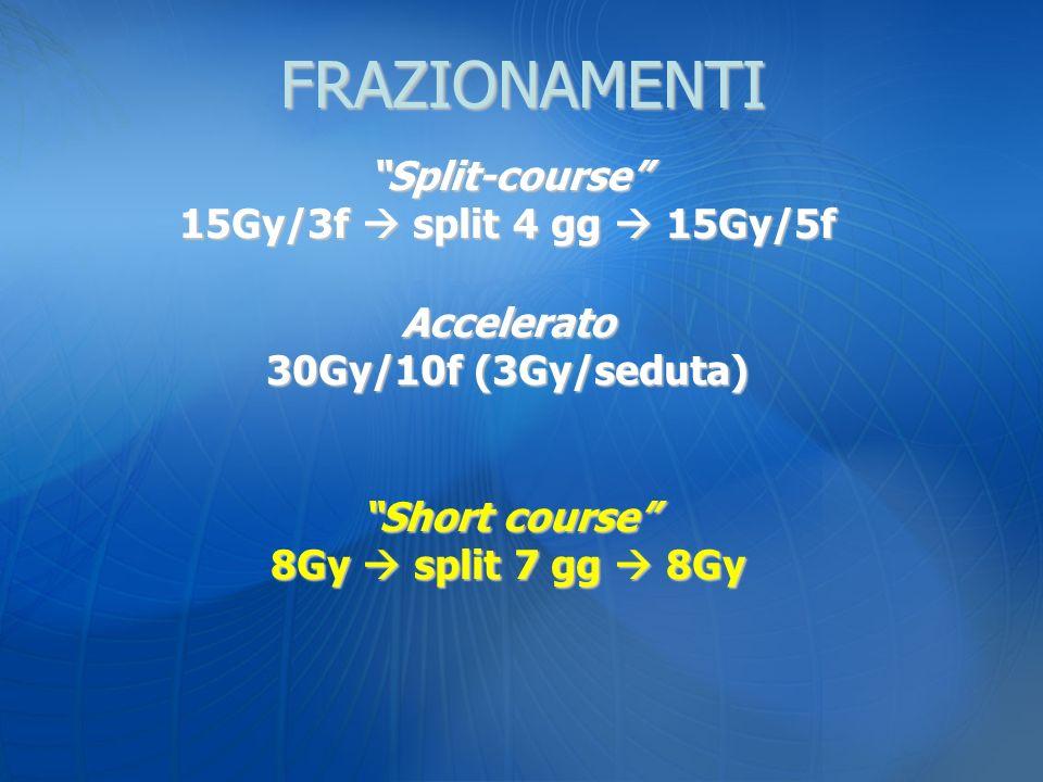 FRAZIONAMENTI Split-course 15Gy/3f  split 4 gg  15Gy/5f Accelerato