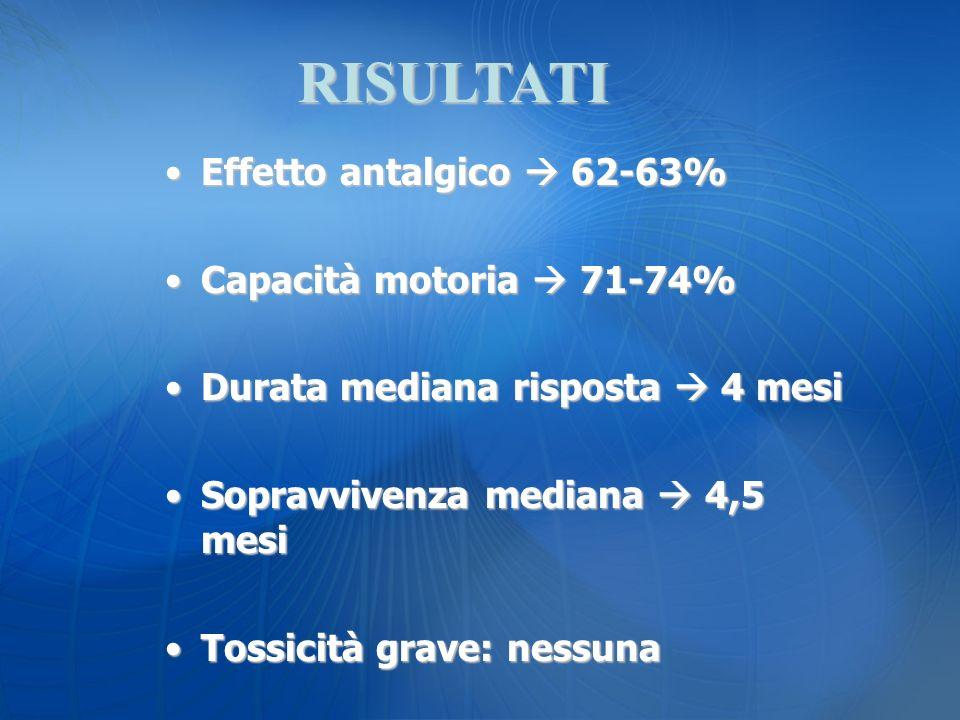 RISULTATI Effetto antalgico  62-63% Capacità motoria  71-74%