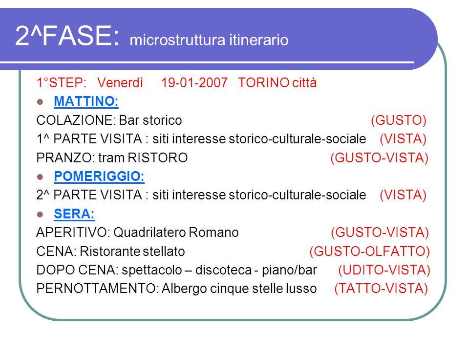 2^FASE: microstruttura itinerario