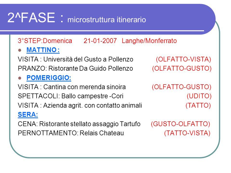 2^FASE : microstruttura itinerario