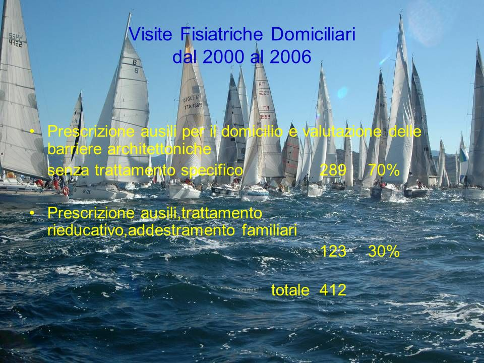 Visite Fisiatriche Domiciliari dal 2000 al 2006