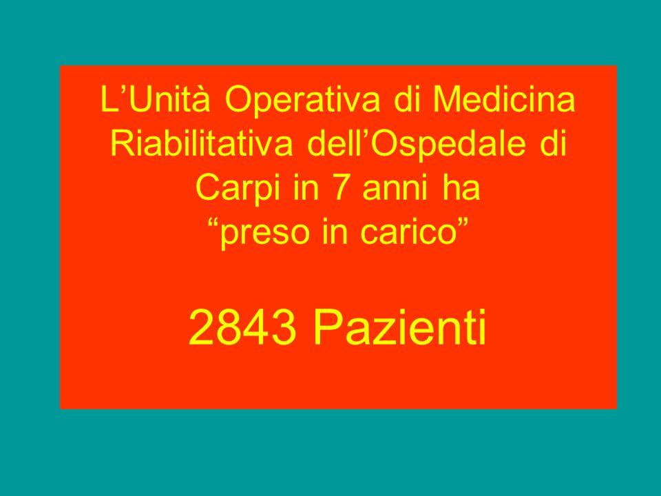 L'Unità Operativa di Medicina Riabilitativa dell'Ospedale di Carpi in 7 anni ha preso in carico 2843 Pazienti