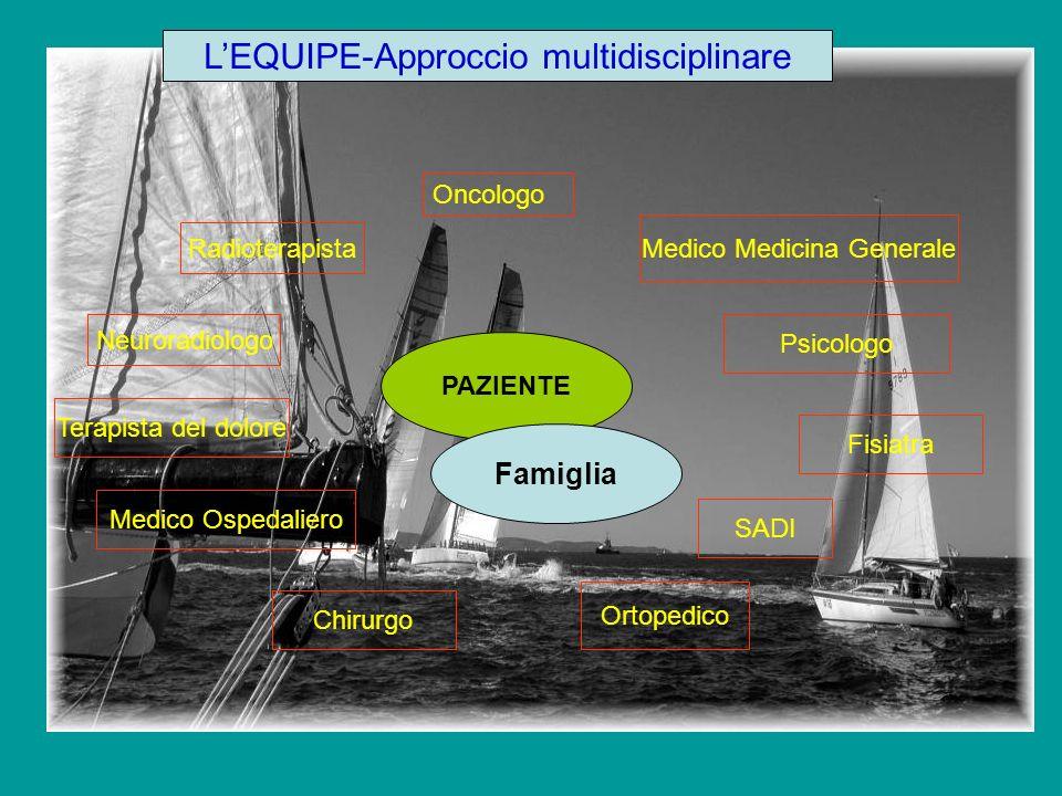 L'EQUIPE-Approccio multidisciplinare