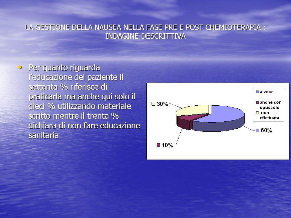 LA GESTIONE DELLA NAUSEA NELLA FASE PRE E POST CHEMIOTERAPIA : INDAGINE DESCRITTIVA