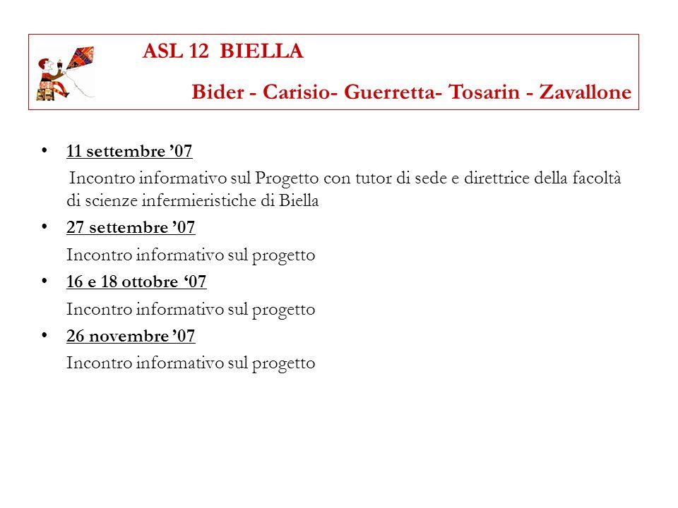 Bider - Carisio- Guerretta- Tosarin - Zavallone