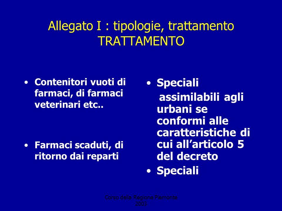 Allegato I : tipologie, trattamento TRATTAMENTO