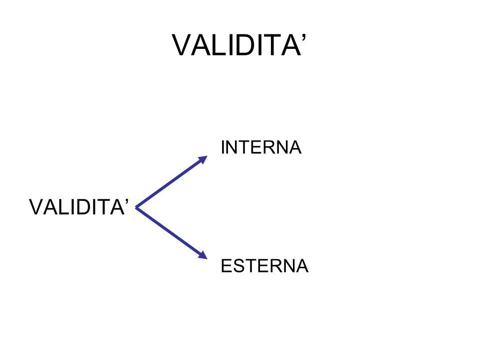 VALIDITA' INTERNA VALIDITA' ESTERNA