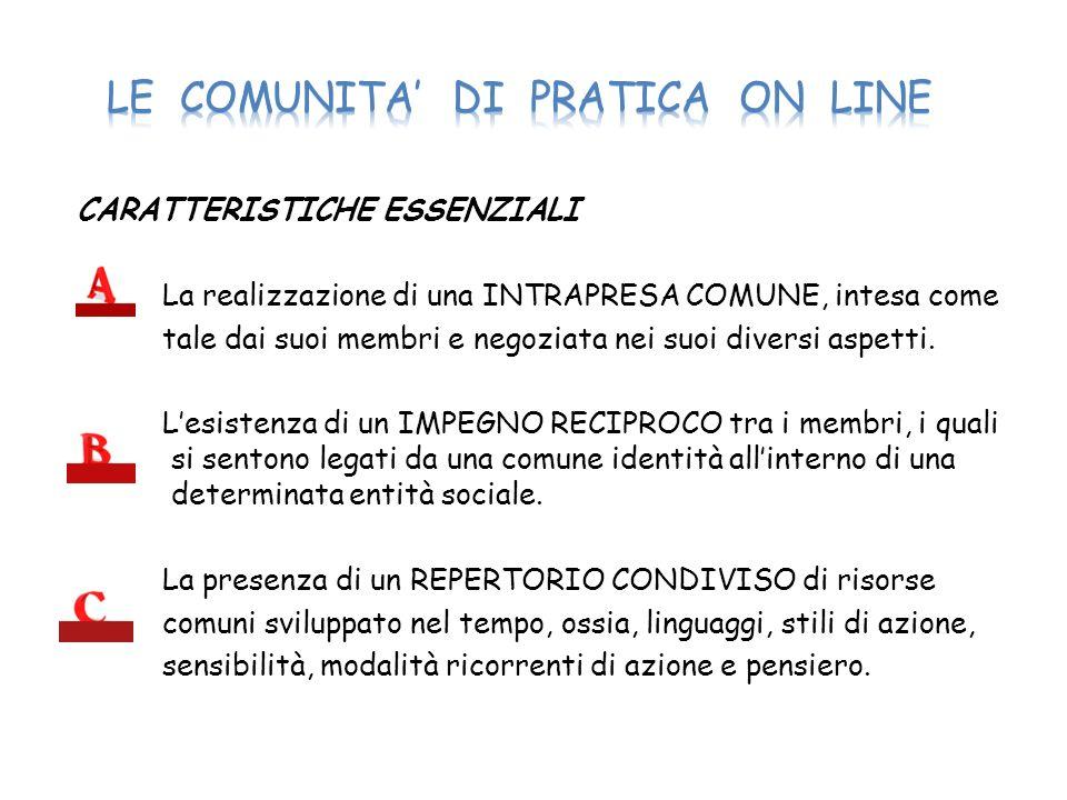 Le comunita' di pratica ON LINE