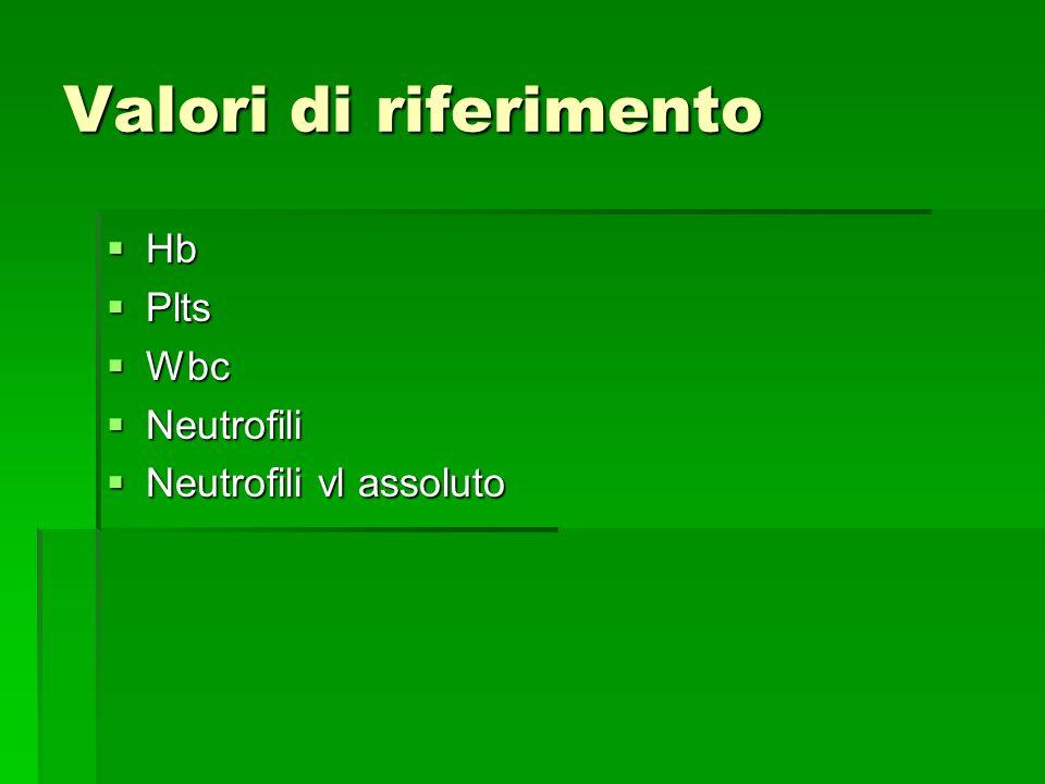 Valori di riferimento Hb Plts Wbc Neutrofili Neutrofili vl assoluto