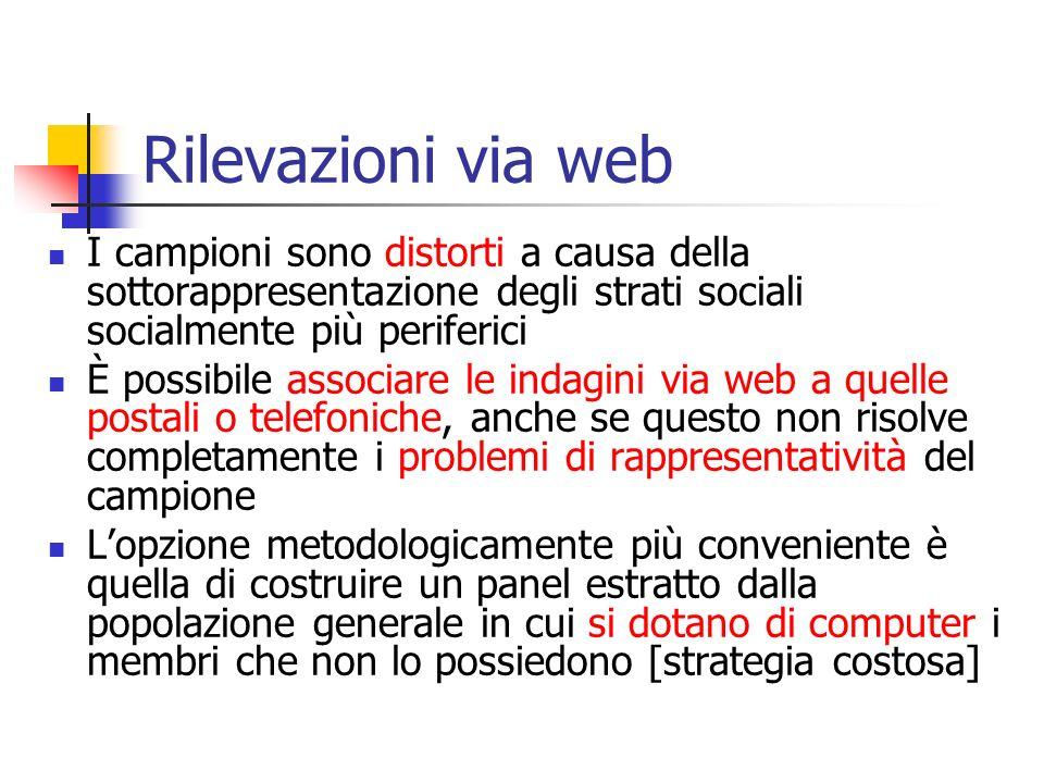 Rilevazioni via web I campioni sono distorti a causa della sottorappresentazione degli strati sociali socialmente più periferici.