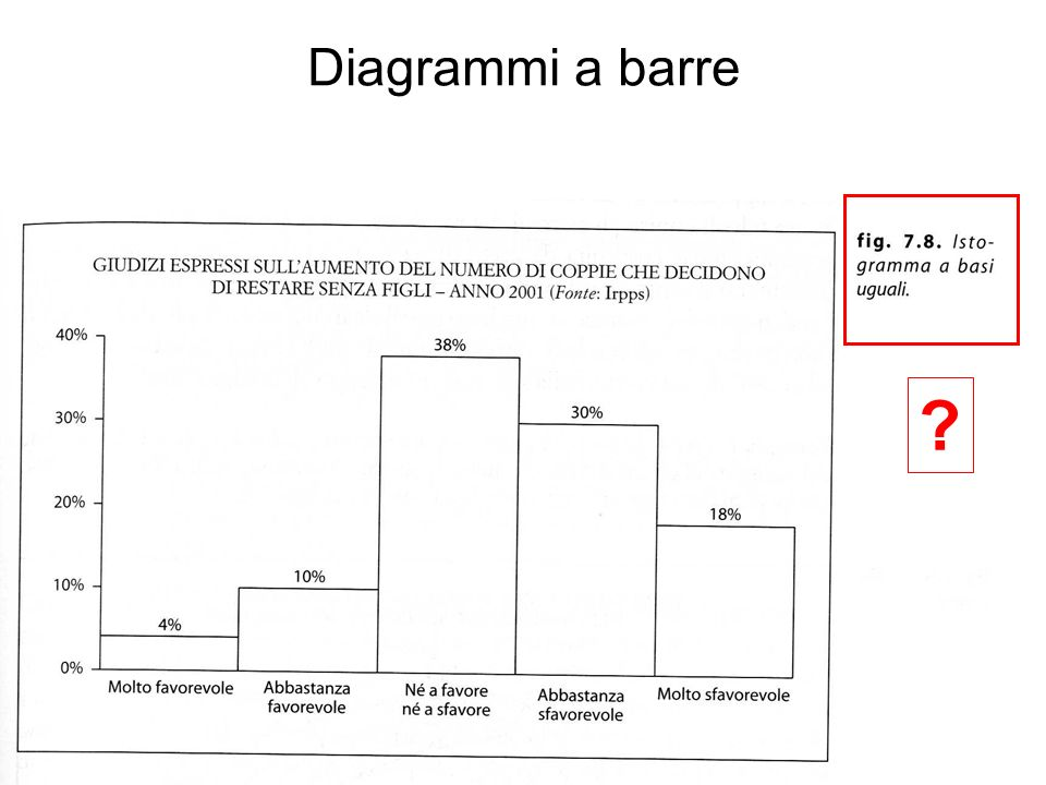 Diagrammi a barre