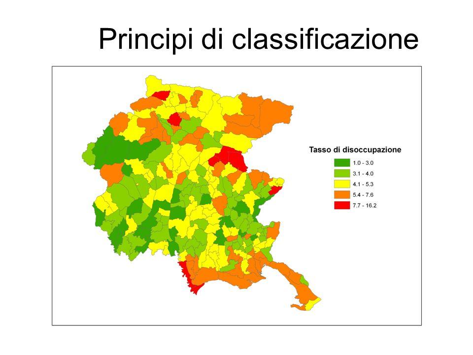 Principi di classificazione