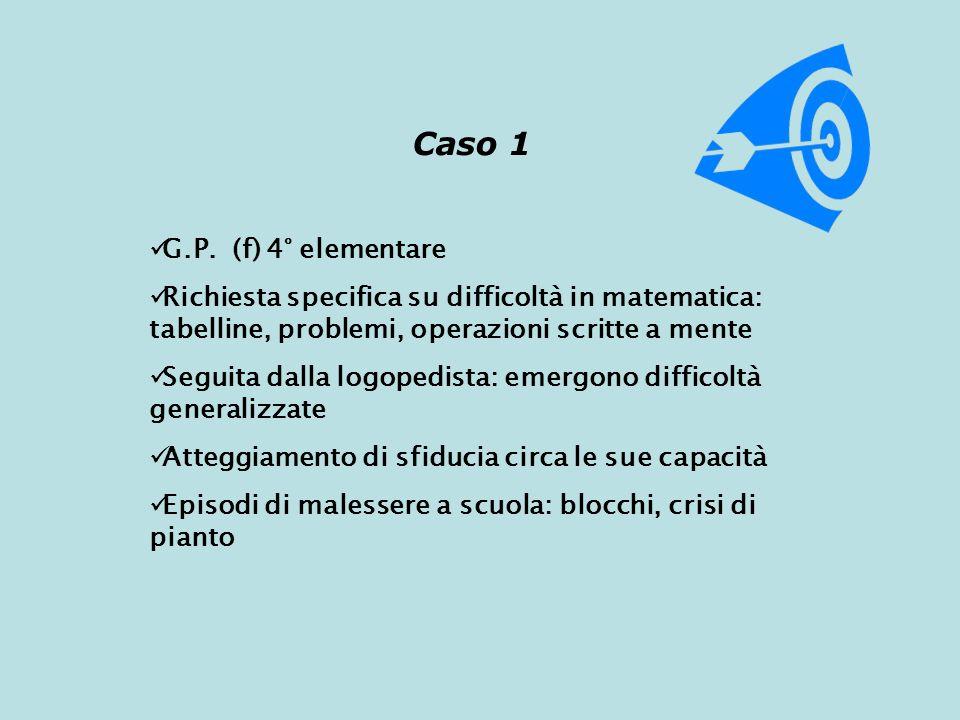 Caso 1 G.P. (f) 4° elementare