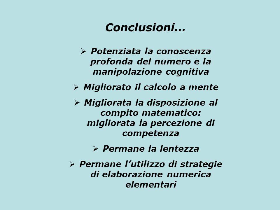 Conclusioni… Potenziata la conoscenza profonda del numero e la manipolazione cognitiva. Migliorato il calcolo a mente.