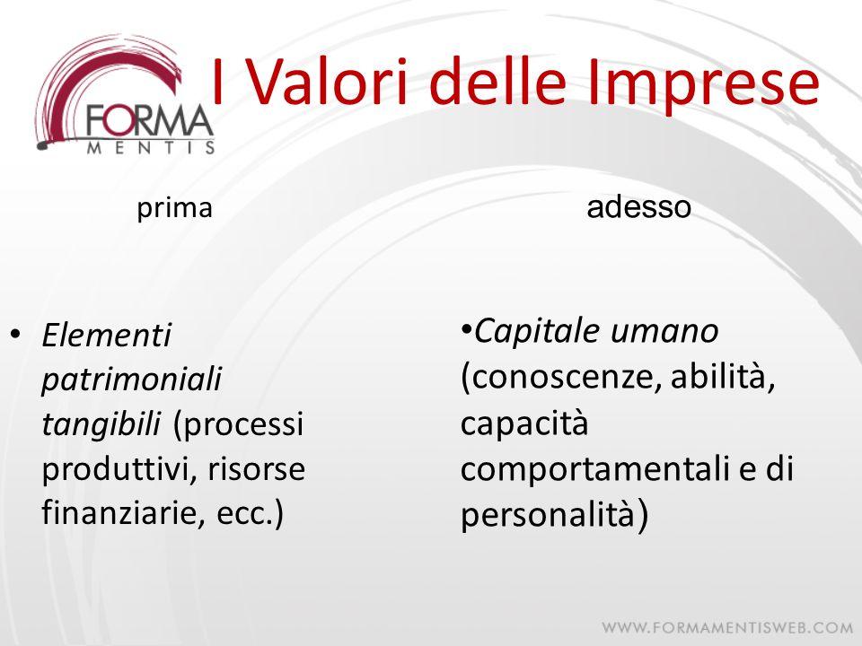 I Valori delle Imprese adesso. Capitale umano (conoscenze, abilità, capacità comportamentali e di personalità)