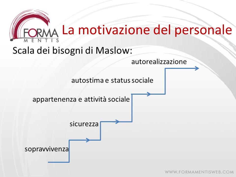 La motivazione del personale