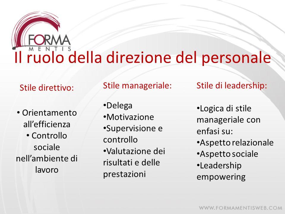 Il ruolo della direzione del personale