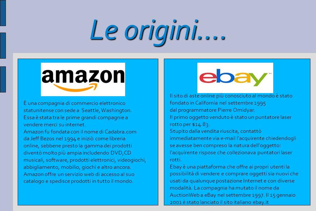 Le origini.... Il sito di aste online più conosciuto al mondo è stato fondato in California nel settembre 1995.