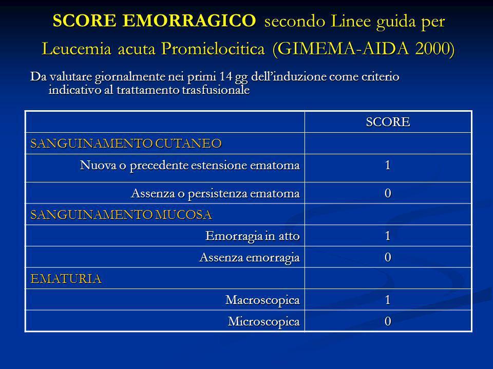 SCORE EMORRAGICO secondo Linee guida per Leucemia acuta Promielocitica (GIMEMA-AIDA 2000)