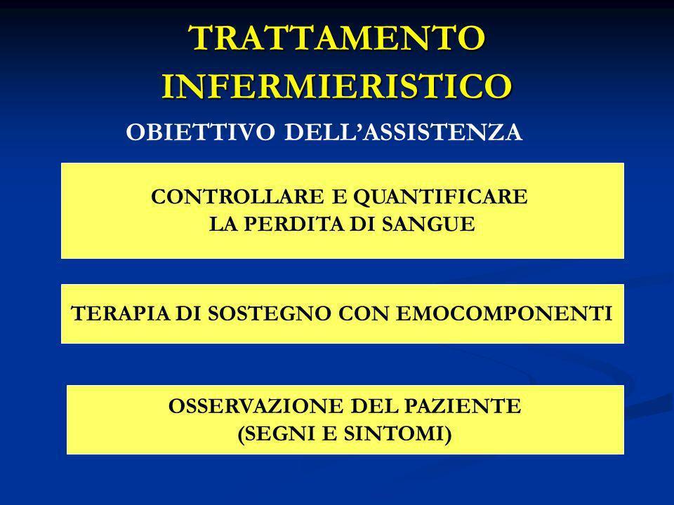 TRATTAMENTO INFERMIERISTICO