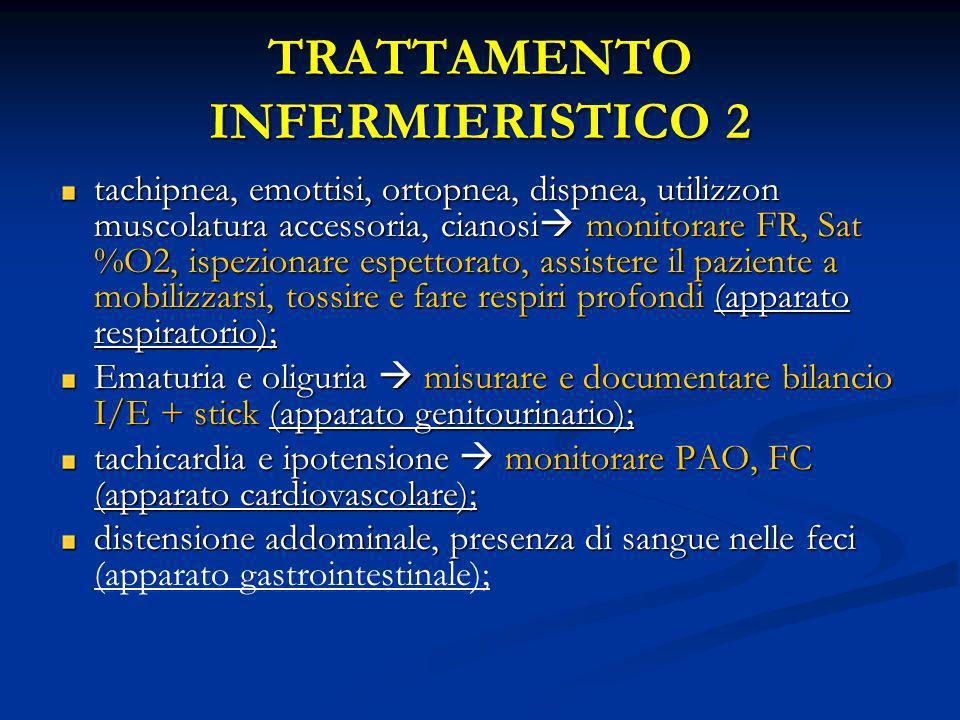 TRATTAMENTO INFERMIERISTICO 2