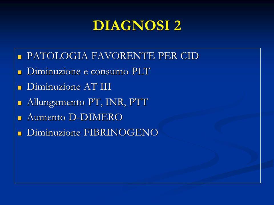 DIAGNOSI 2 PATOLOGIA FAVORENTE PER CID Diminuzione e consumo PLT