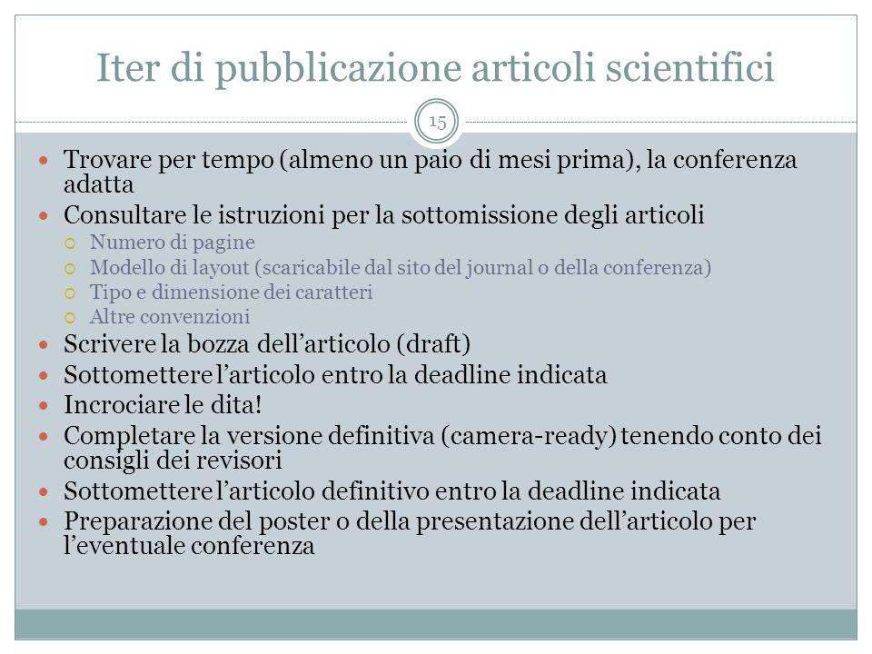 Iter di pubblicazione articoli scientifici