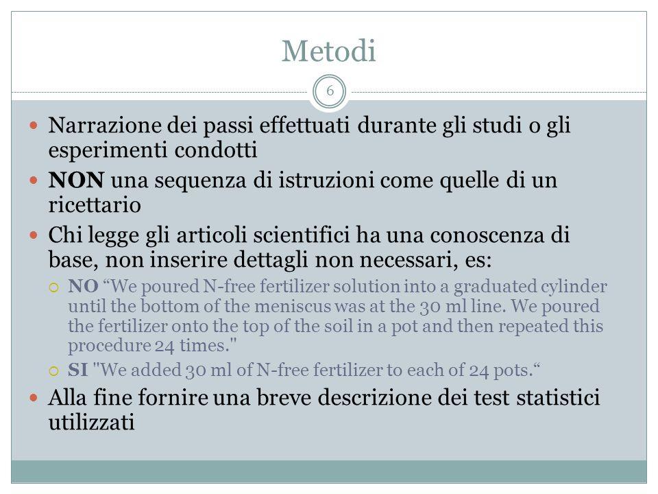 Metodi Narrazione dei passi effettuati durante gli studi o gli esperimenti condotti. NON una sequenza di istruzioni come quelle di un ricettario.