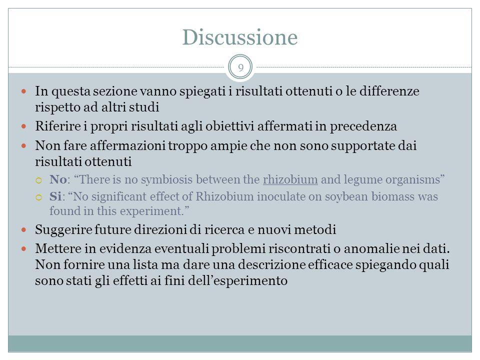 DiscussioneIn questa sezione vanno spiegati i risultati ottenuti o le differenze rispetto ad altri studi.