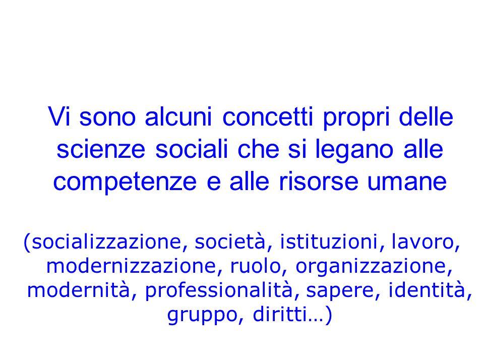 Vi sono alcuni concetti propri delle scienze sociali che si legano alle competenze e alle risorse umane