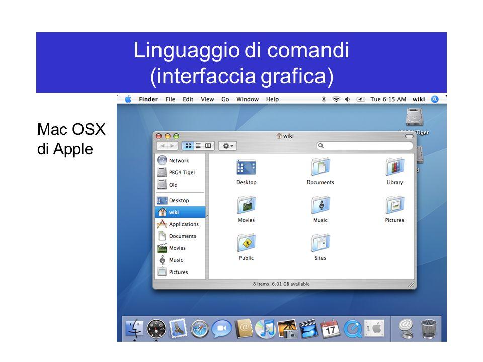 Linguaggio di comandi (interfaccia grafica)