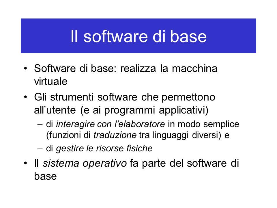 Il software di base Software di base: realizza la macchina virtuale