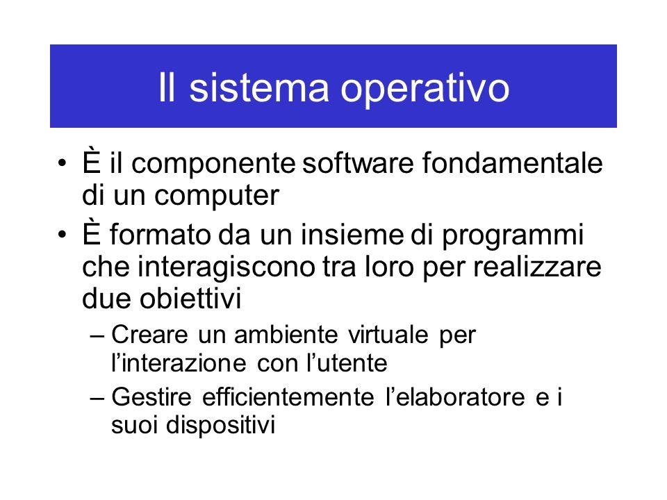 Il sistema operativo È il componente software fondamentale di un computer.
