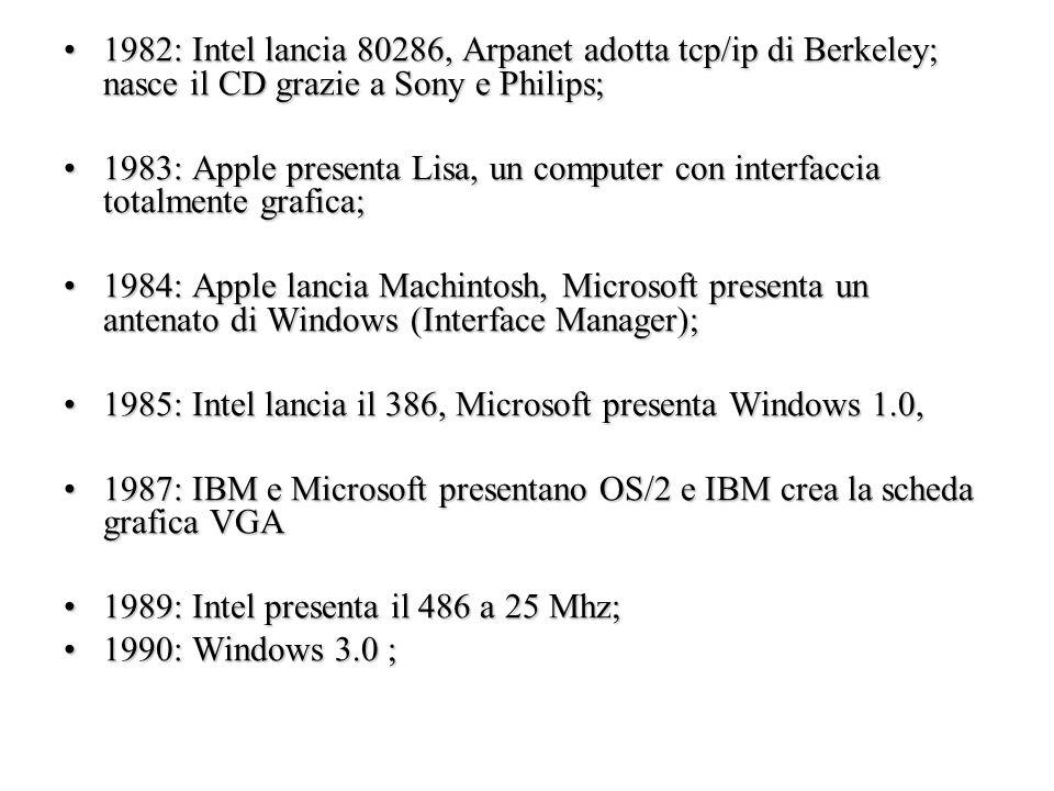 1982: Intel lancia 80286, Arpanet adotta tcp/ip di Berkeley; nasce il CD grazie a Sony e Philips;