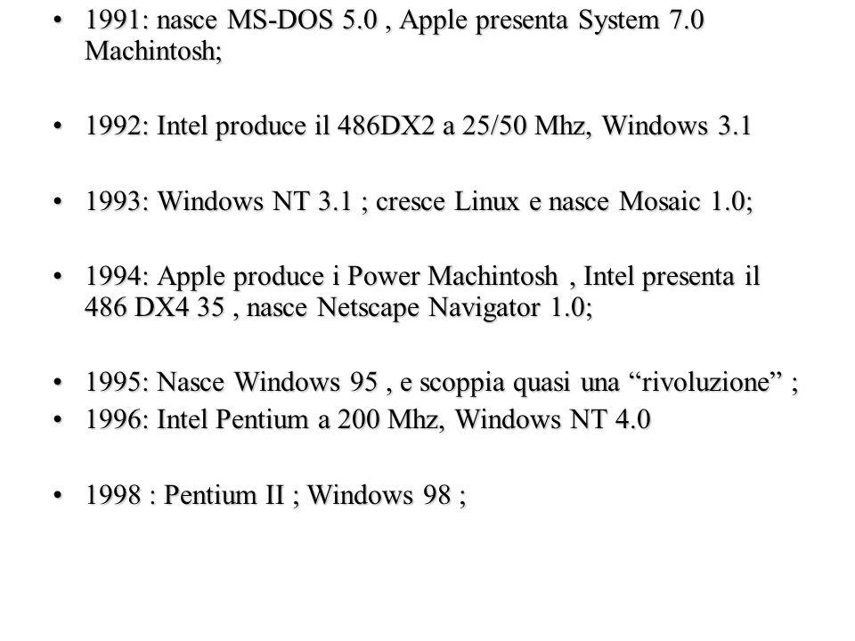 1991: nasce MS-DOS 5.0 , Apple presenta System 7.0 Machintosh;