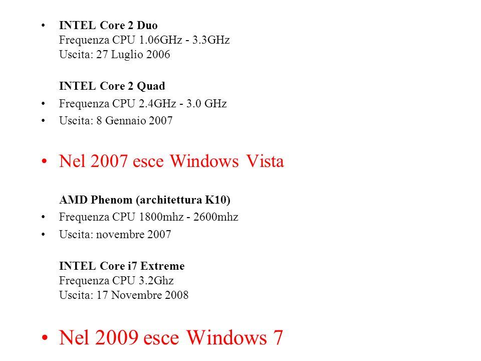Nel 2009 esce Windows 7 Nel 2007 esce Windows Vista