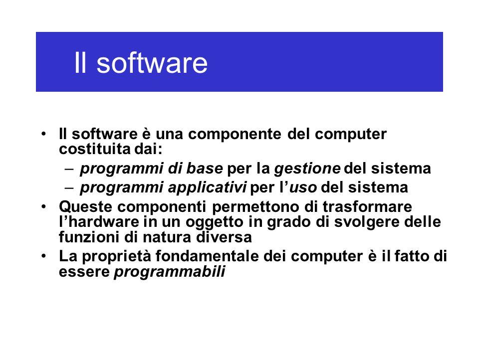 Il software Il software è una componente del computer costituita dai: