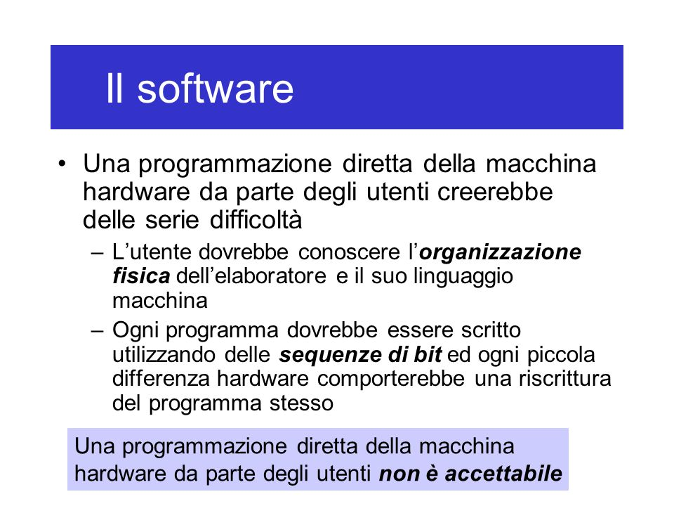 Il software Il software