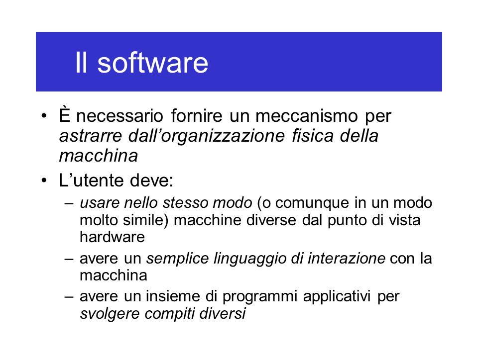 Il software È necessario fornire un meccanismo per astrarre dall'organizzazione fisica della macchina.