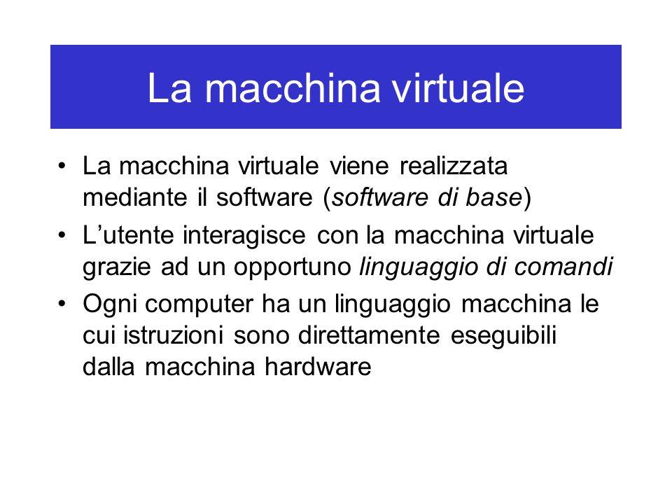 La macchina virtuale La macchina virtuale viene realizzata mediante il software (software di base)